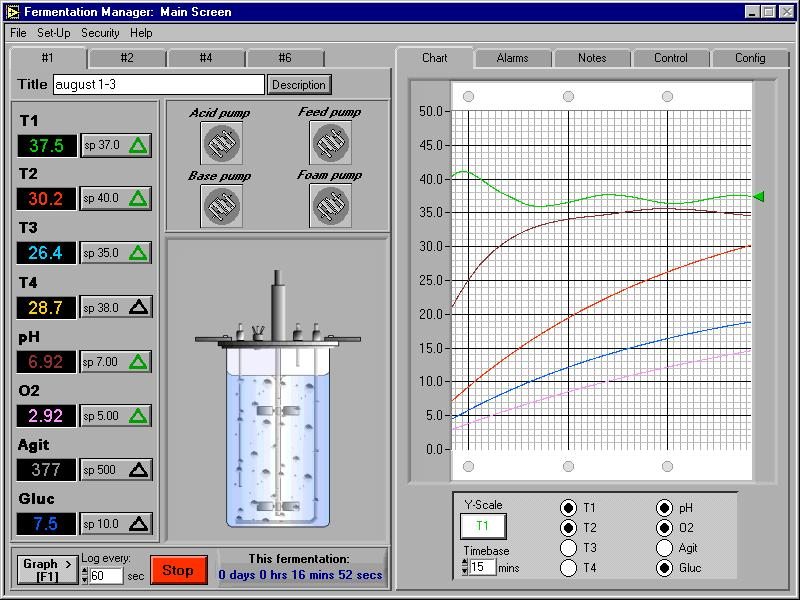 Data Aquisition from multiple fermenters