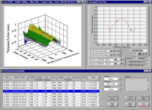 LabVIEW Programming Software Development Environment